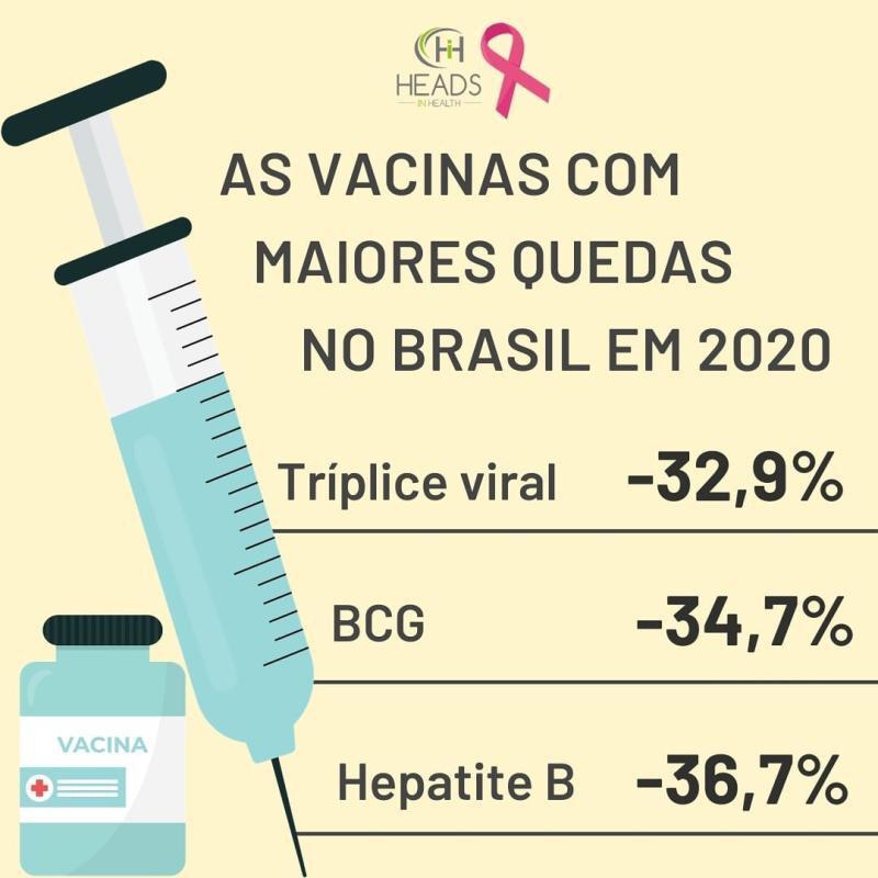 Divulgação/Heads in Health